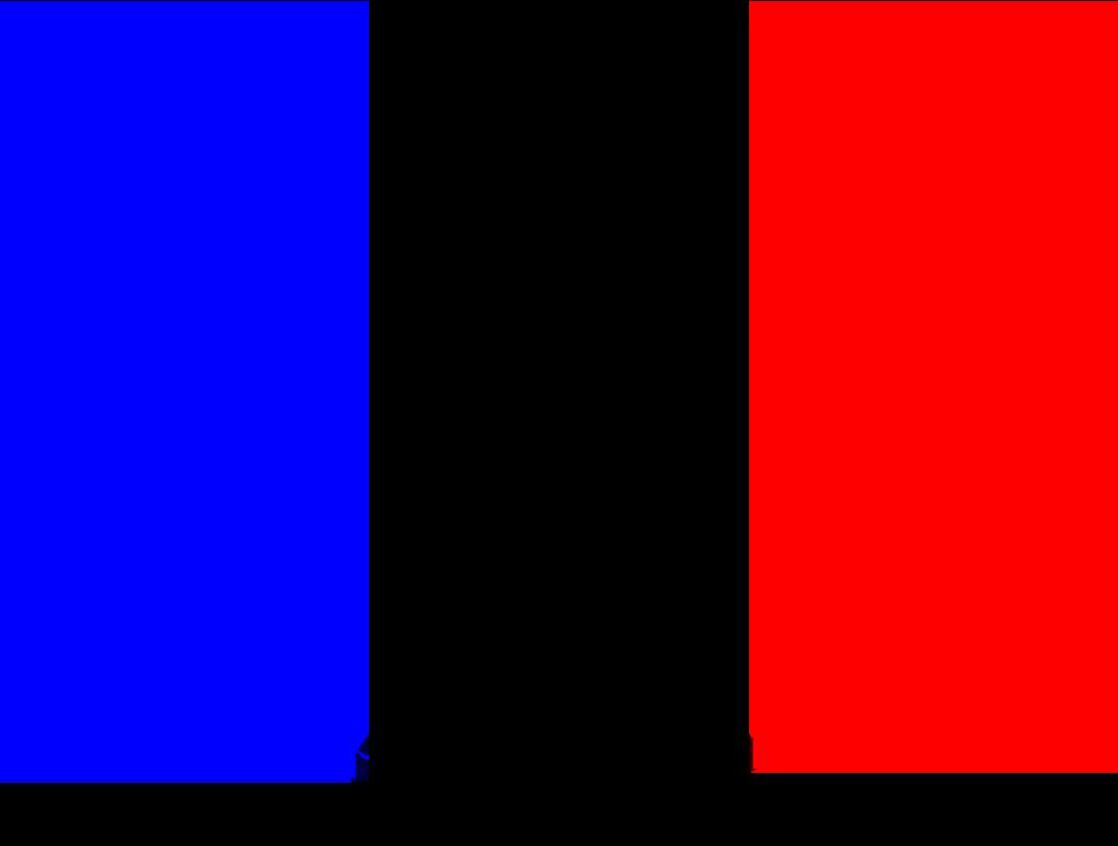 besplatno upoznavanje s francuskog jezika
