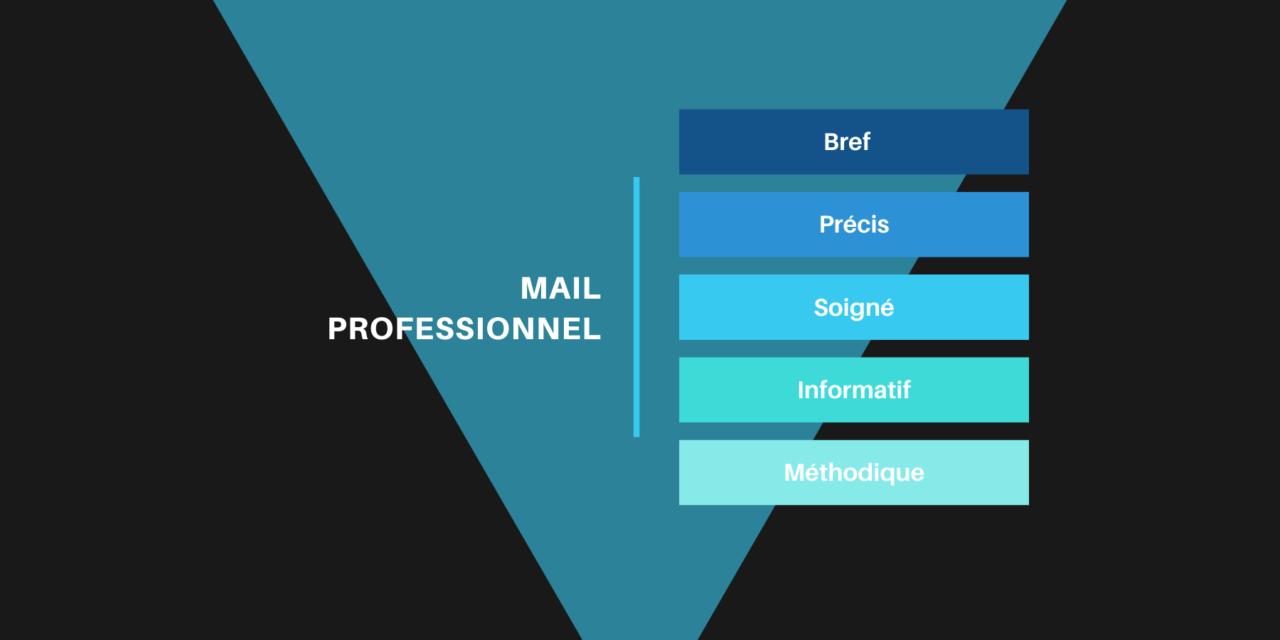 Rédiger un mail en milieu professionnel